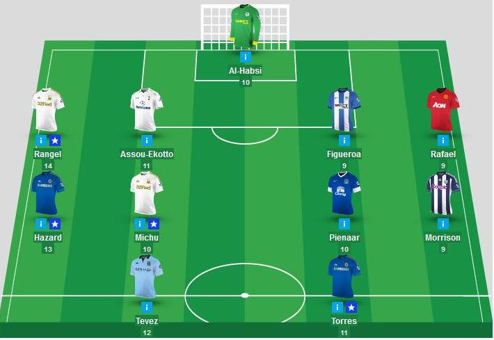 kontest Fantasy Football Contest di sohoque.com