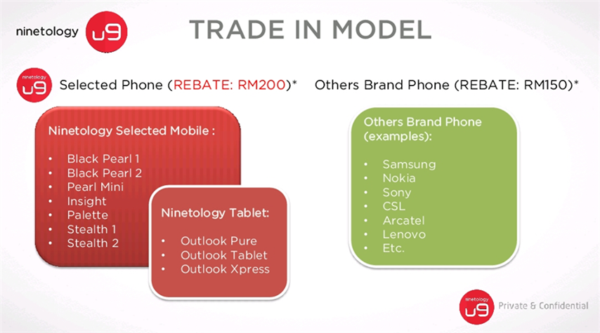trade in models Smart Ecology 2 Tanda Ninetology Pentingkan Alam Sekitar